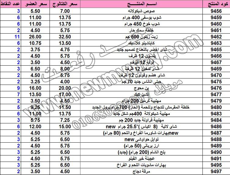 حصريا .. قائمة أسعار المنتجات في كتالوج شهر فبراير 2016  بسعر الكتالوج ... بسعر العضويه ... عدد النقاط 22_cop12