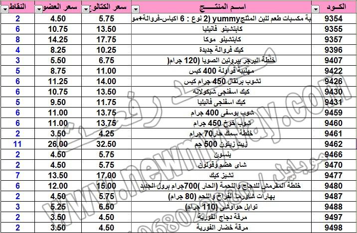 حصريا .. قائمة أسعار وعروض منتجات ماي واي في كتالوج ديسمبر 2015 ~~ بسعر الكتالوج ... بسعر العضو ^_^  23_cop10