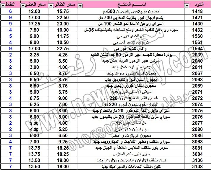 حصريا .. قائمة أسعار وعروض منتجات ماي واي في كتالوج ديسمبر 2015 ~~ بسعر الكتالوج ... بسعر العضو ^_^  2_copy10