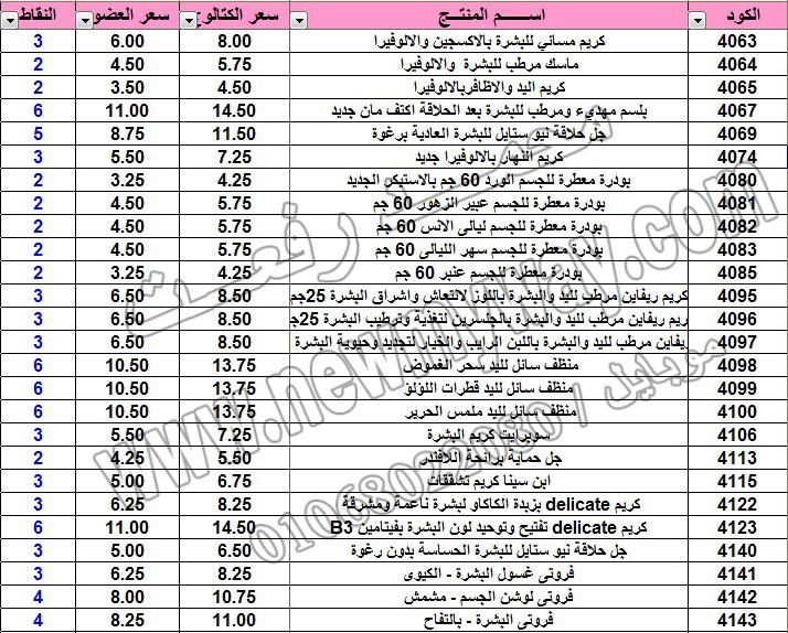 حصريا .. قائمة أسعار وعروض منتجات ماي واي في كتالوج ديسمبر 2015 ~~ بسعر الكتالوج ... بسعر العضو ^_^  4_copy10