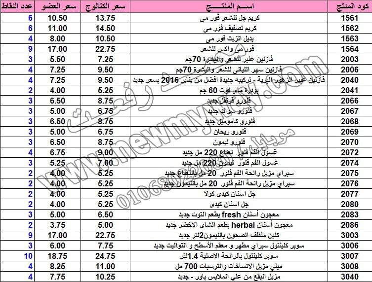 حصريا .. قائمة أسعار المنتجات في كتالوج شهر فبراير 2016  بسعر الكتالوج ... بسعر العضويه ... عدد النقاط 5_copy12
