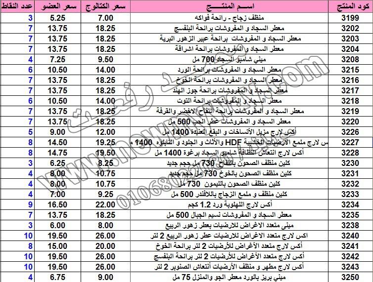 حصريا .. قائمة أسعار المنتجات في كتالوج شهر فبراير 2016  بسعر الكتالوج ... بسعر العضويه ... عدد النقاط 7_copy12
