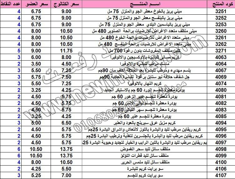 حصريا .. قائمة أسعار المنتجات في كتالوج شهر فبراير 2016  بسعر الكتالوج ... بسعر العضويه ... عدد النقاط 8_copy12