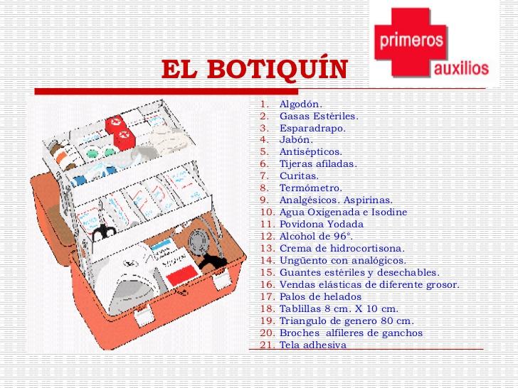 Botiquin , CONTENIDO ... Manual10