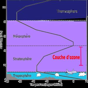 Réchauffement : l' avis de Werner Munter Couche10