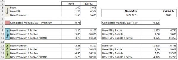 Tableau Boost XP Edc22610