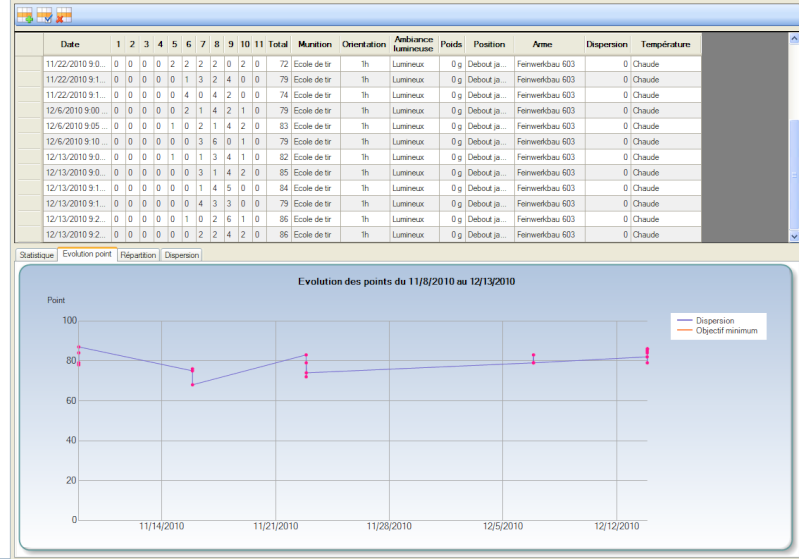 Initiative logiciel suivi de performance [BETA DISPONIBLE] - Page 4 Graph11