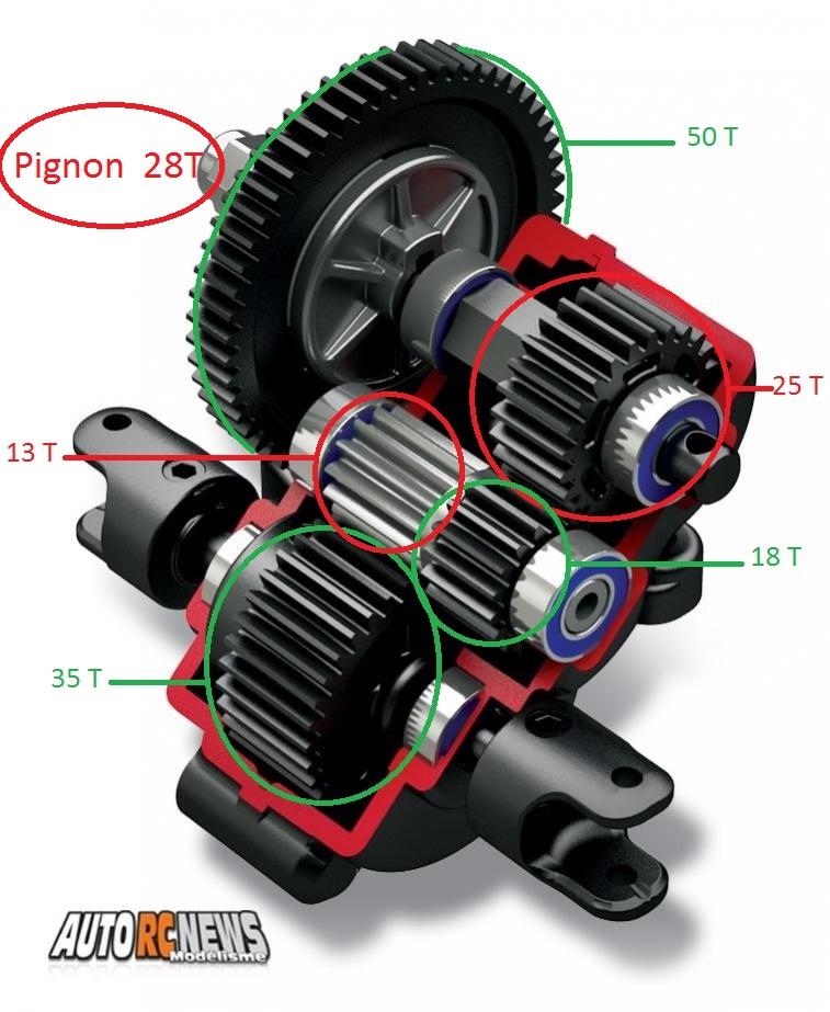 equivalence tour moteur / tour pneu / distance parcourue / vitesse finale 00910