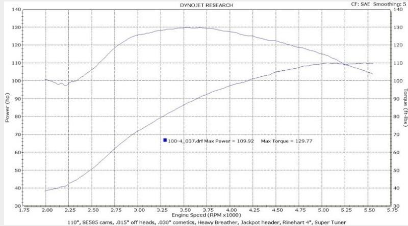 Stage 2 sur en 110ci (ELECTRA CVO 2010) - Page 2 Captur22