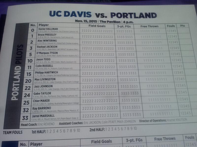 Portland @ UC Davis (Sunday, Nov 15 @ 4:00) 11201510