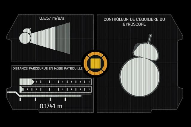 [MOBILEFUN] Sphero BB-8... le petit robot connecté pour les fans de Star Wars 510