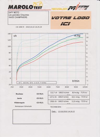 [topic unique] Les courbes des CB1000R des membres - Page 7 00210