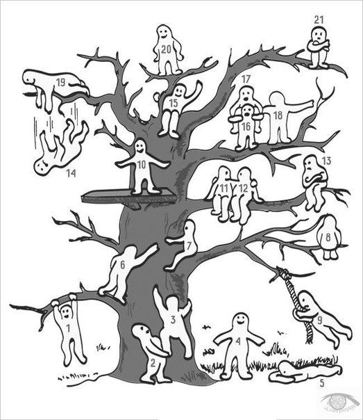 Где вы на этом дереве? Deww-e10