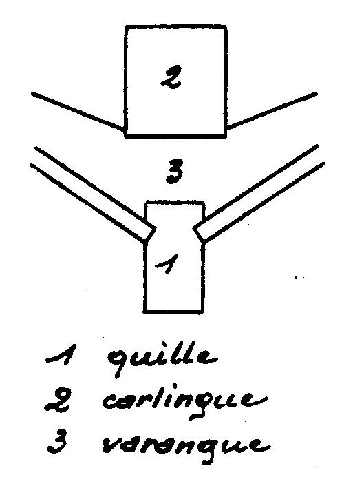 002 Le dessin des membrures 3_quil10