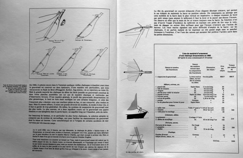 AR VAG - Voiles au travail en Bretagne Atlantique - Tome I - B. Cadoret, D. Duviard, J. Guillet, H. Kérisit 5_p1012