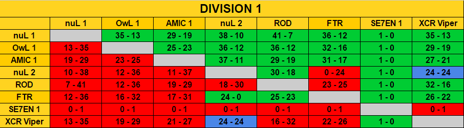 Ranking Season 6 / Classement Saison 6  Rencon10