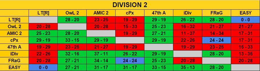 Ranking Season 6 / Classement Saison 6  Rencon11