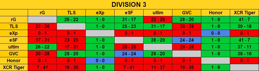 Ranking Season 6 / Classement Saison 6  Rencon12