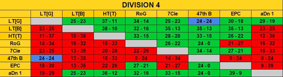 Ranking Season 6 / Classement Saison 6  Rencon13