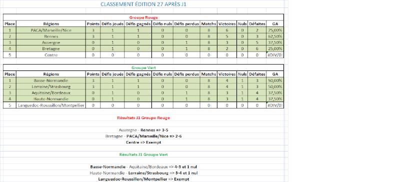 Calendrier, matchs et classement édition 27 Cdr_cl10
