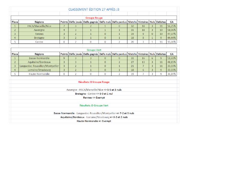 Classement et Stats E27 Cdr_cl13