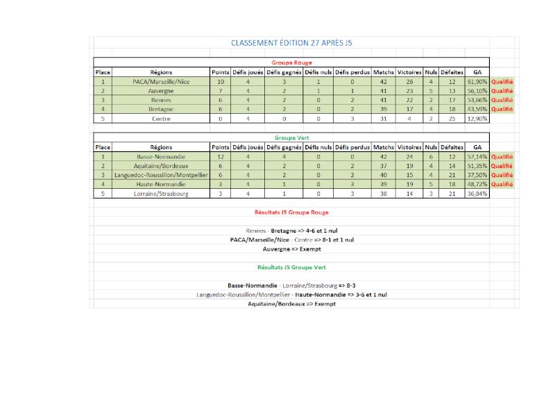Calendrier, matchs et classement édition 27 Cdr_cl14