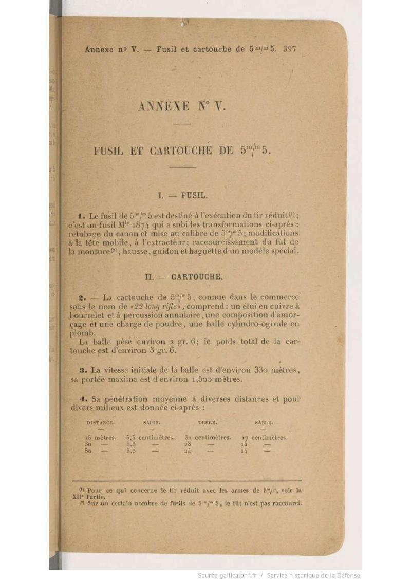 GRAS en 22LR réglementaire - Page 6 Gras2210