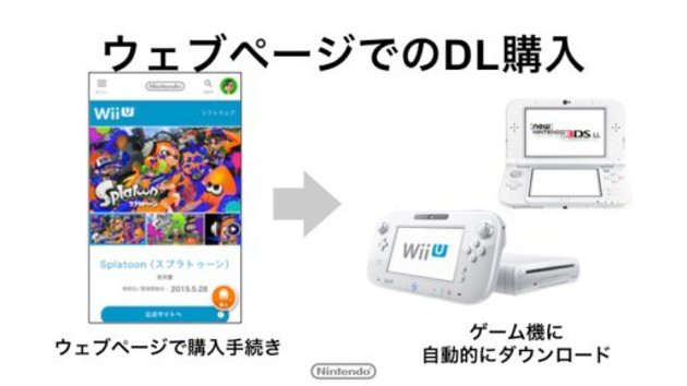 Latest Nintendo News 630x40