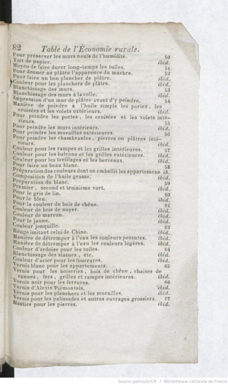 [PDF] Ouvrages anciens: Jardins ,Potagers, Cultures ,Economie Domestique Secret13