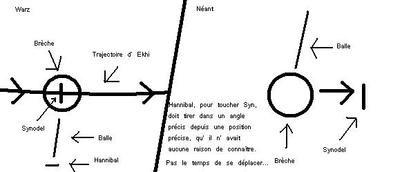 [Royal 2, Hannibal VS Synodel] Schyma10
