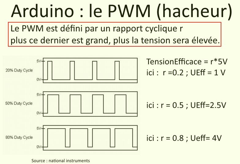 recherche infos pour faire de la gravure laser en anlogique avec mach3 Pwm_ra10