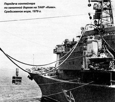 Admiral Kuznetsov 1/350ème de Trumpeter. - Page 3 58843610