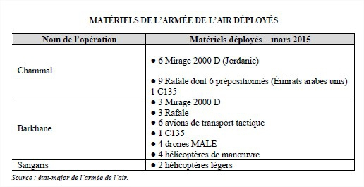 Armée Française / French Armed Forces - Page 29 1665