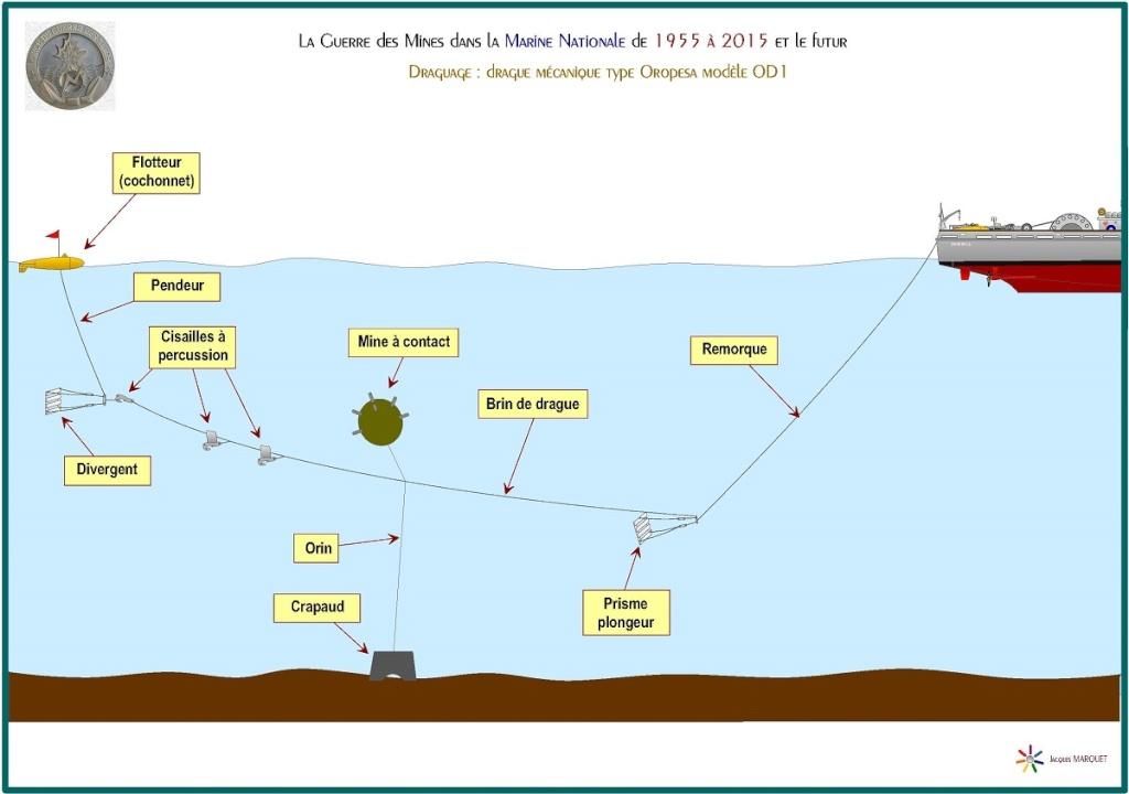 [Les différents armements de la Marine] La guerre des mines - Page 3 Dragua10