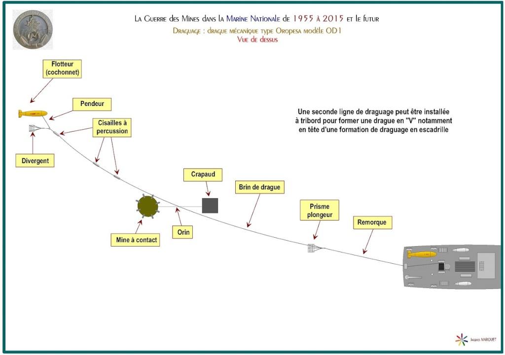 [Les différents armements de la Marine] La guerre des mines - Page 3 Dragua11
