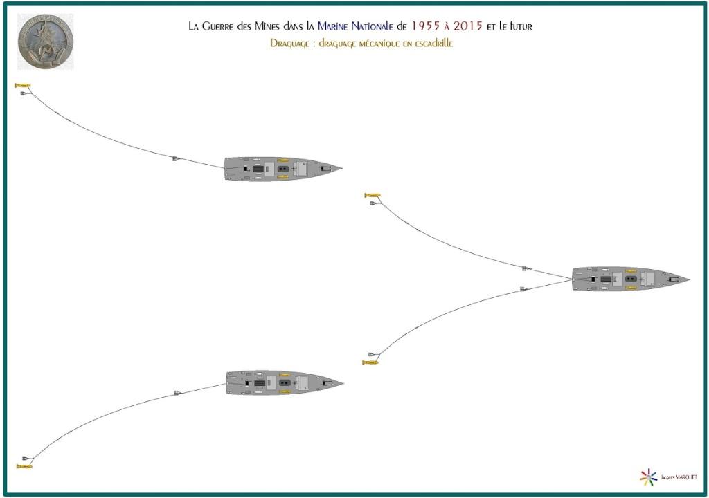 [Les différents armements de la Marine] La guerre des mines - Page 3 Dragua14