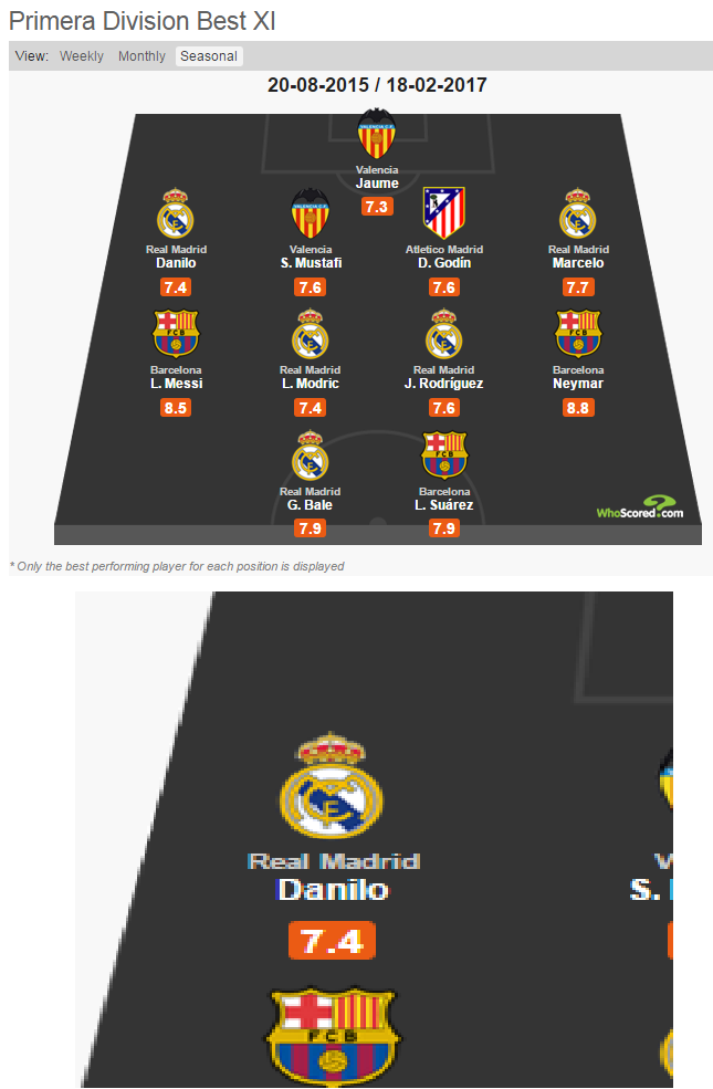 Danilo is the worst 30M player out there  - Page 2 Sin_ty10