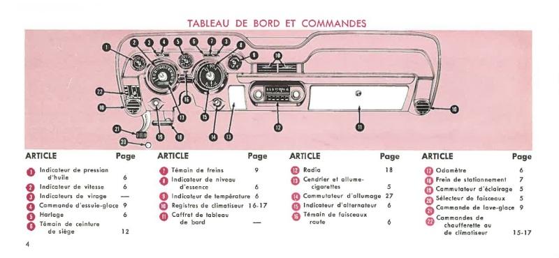 Manuel du propriétaire Mustang 1968 édition française Canada Page_015