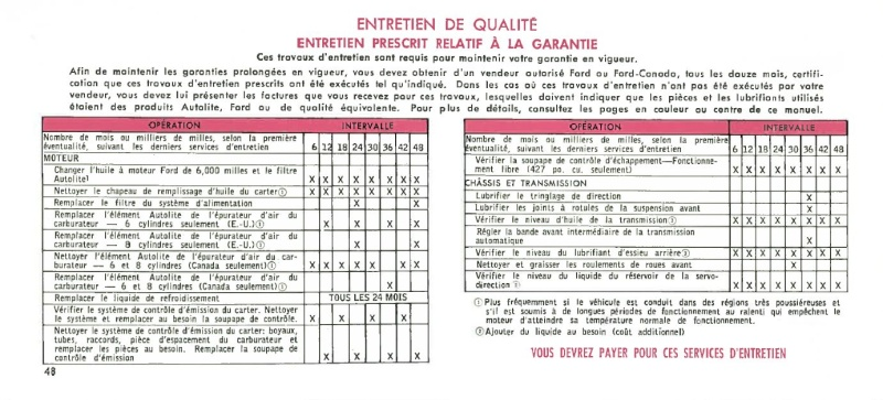 Manuel du propriétaire Mustang 1968 édition française Canada Page_418