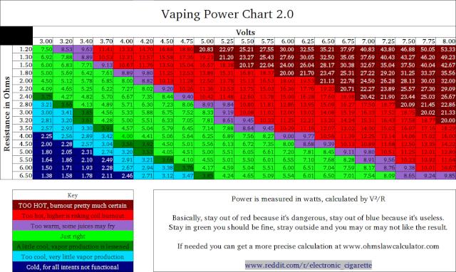 """j ai testé la """"logic"""" tpd conforme des cigarettiers  - Page 2 Tablea10"""