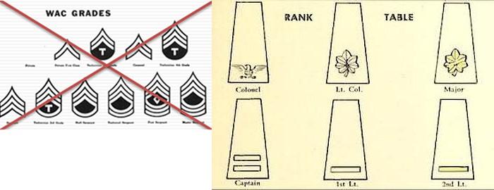 Tenues de sortie, tenues de combat, nurse des WACS 8e723216