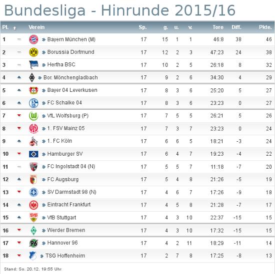Borussia Mönchengladbach - Page 13 Bl-hin10