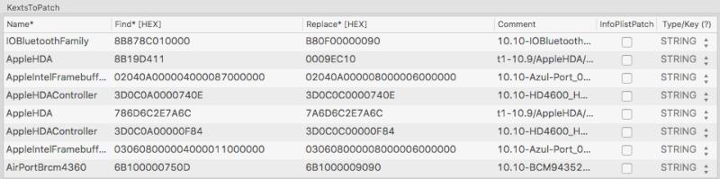 Asus Z97-A / i7 4790K Kernel panic au  démarrage Captur10