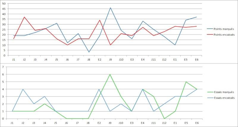 La zone stats - Page 2 Points11
