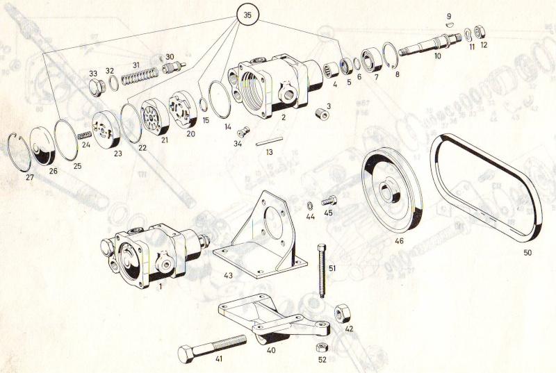Pompe hydraulique 421 Zf_san10