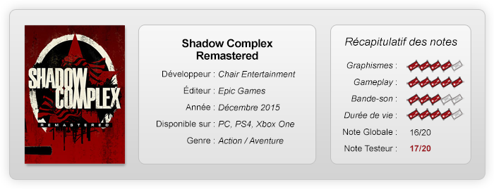Shadow Complex Remastered (Test PC) Fiche-11