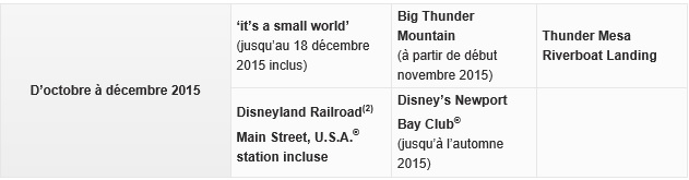 25° anniversario di Disneyland Paris - Pagina 2 Re0110