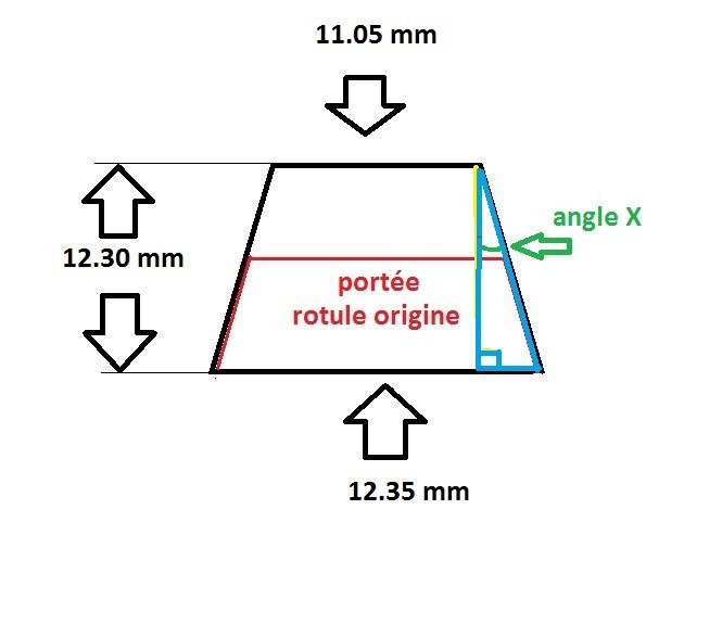 [Tuto] Changer une rotule inférieure Portye12