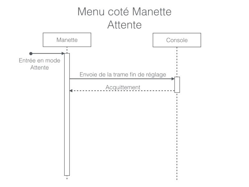 [WIP 10%] Manettes sans fils NeoGeo Manett15