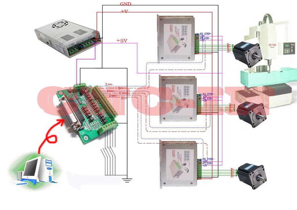 CNC format A3 : 22/07/16 : problème programme palpage points de Zarkann - Page 2 Cnc_bo10